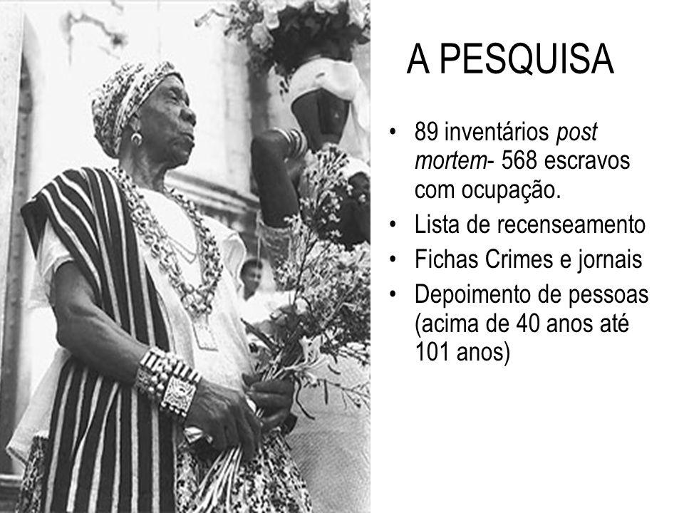 A PESQUISA 89 inventários post mortem- 568 escravos com ocupação.