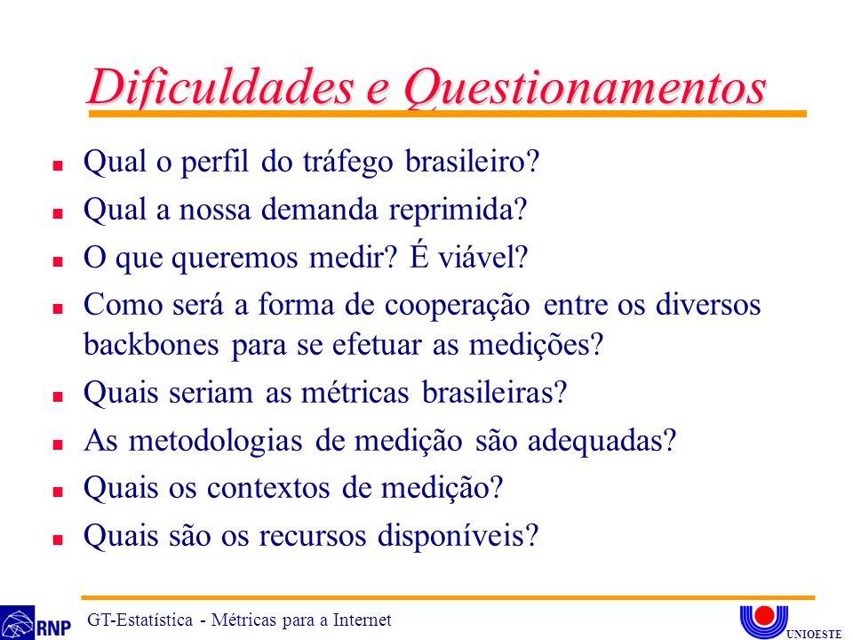 Dificuldades e Questionamentos