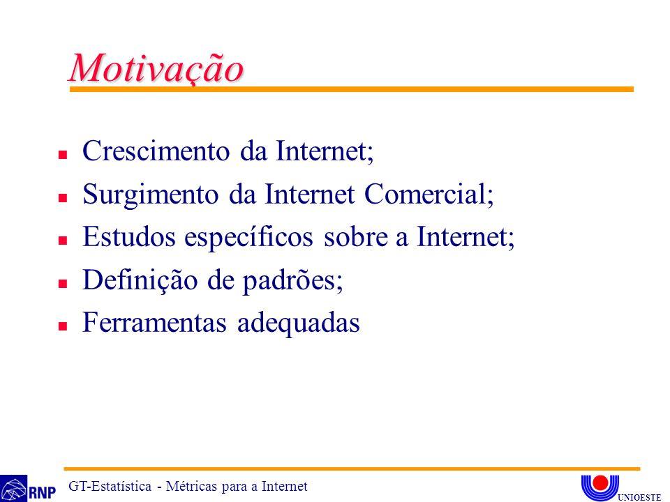 Motivação Crescimento da Internet; Surgimento da Internet Comercial;