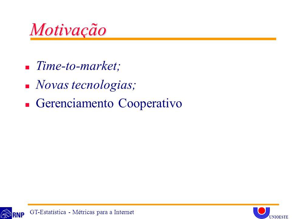 Motivação Time-to-market; Novas tecnologias; Gerenciamento Cooperativo