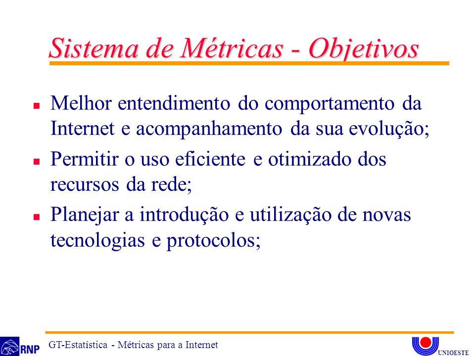 Sistema de Métricas - Objetivos