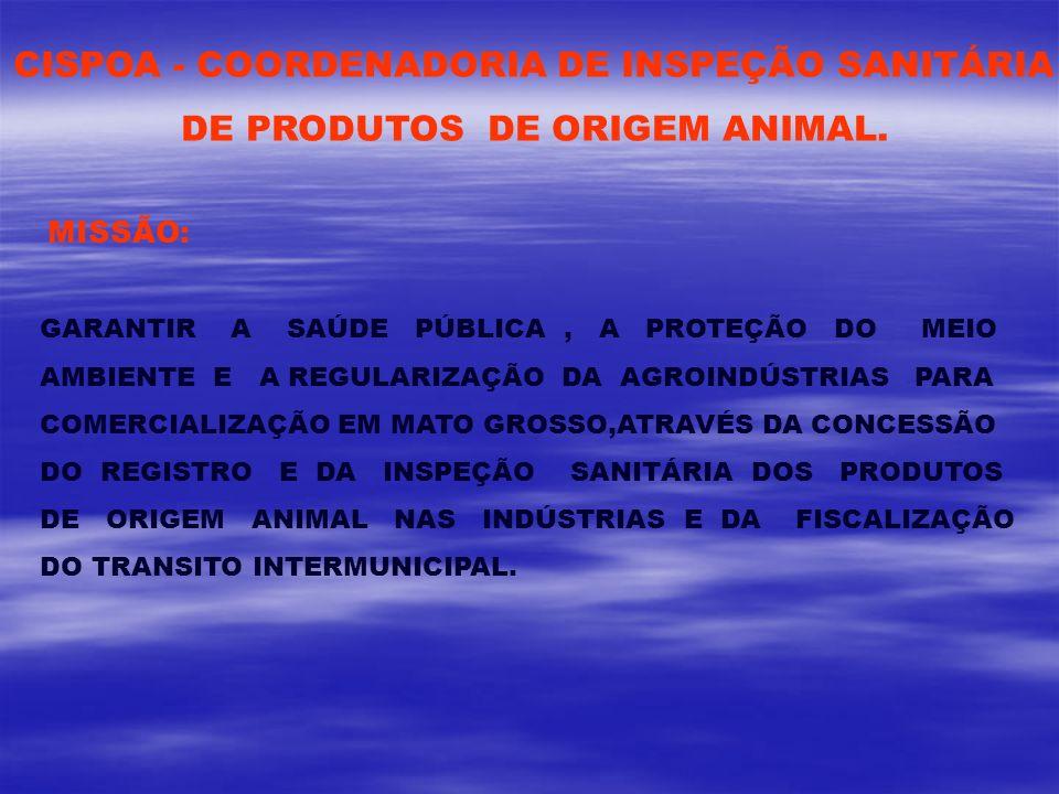 CISPOA - COORDENADORIA DE INSPEÇÃO SANITÁRIA
