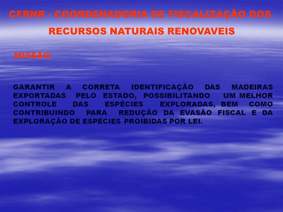 CFRNR - COORDENADORIA DE FISCALIZAÇÃO DOS RECURSOS NATURAIS RENOVAVEIS