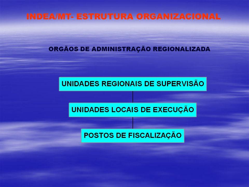 ORGÃOS DE ADMINISTRAÇÃO REGIONALIZADA
