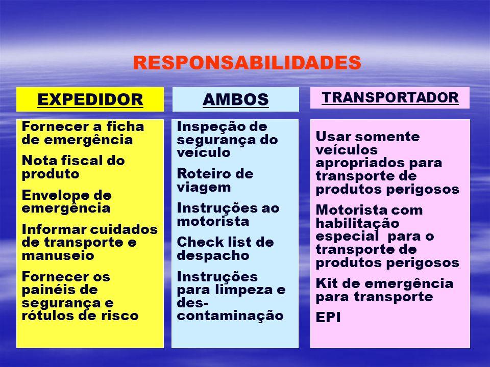 RESPONSABILIDADES EXPEDIDOR AMBOS TRANSPORTADOR