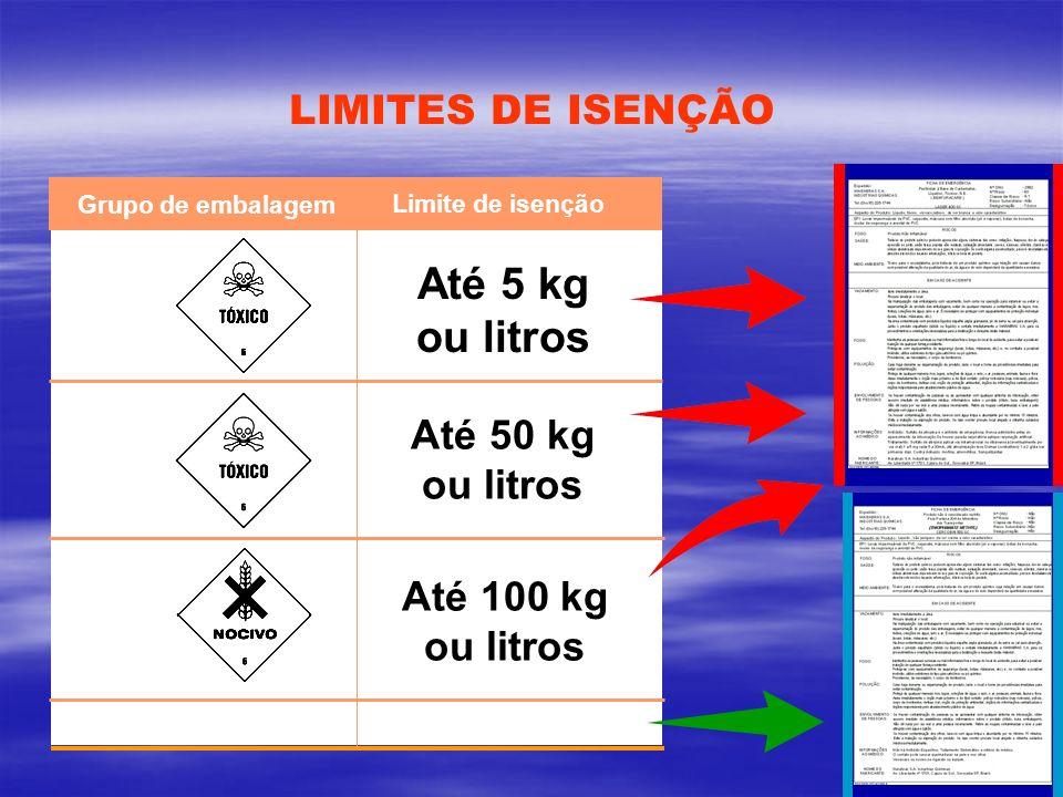 I II III Até 5 kg ou litros LIMITES DE ISENÇÃO Até 50 kg ou litros