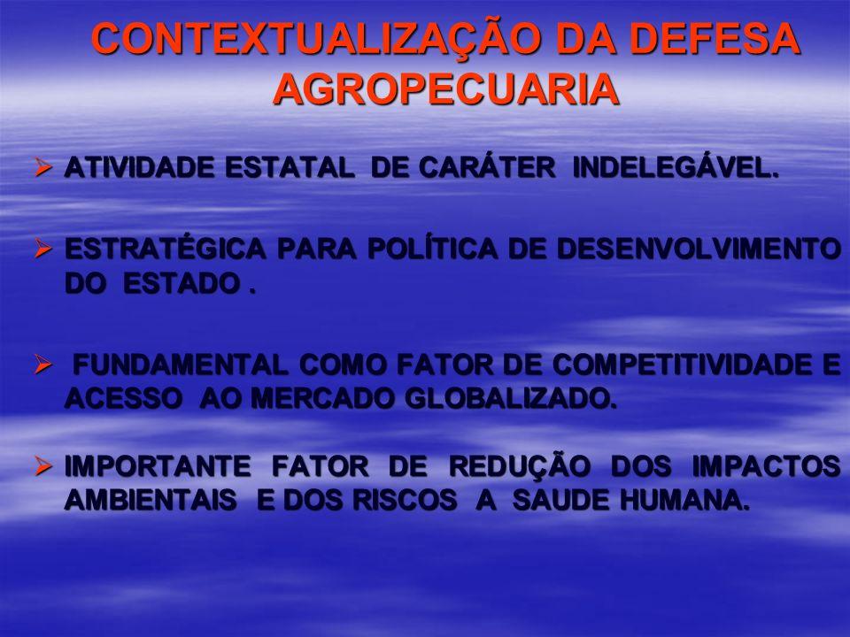CONTEXTUALIZAÇÃO DA DEFESA AGROPECUARIA