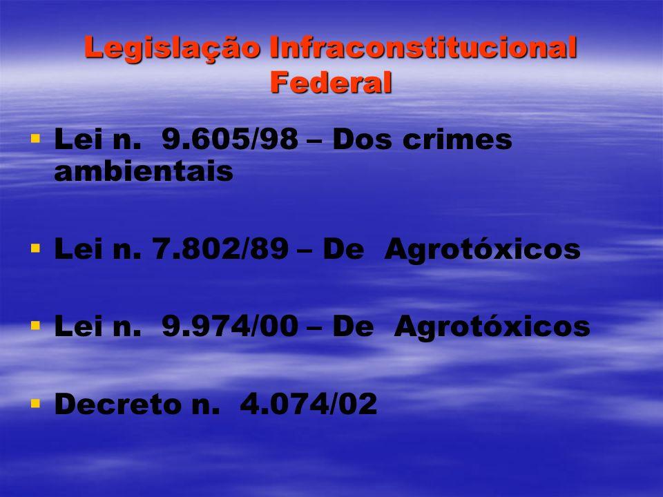Legislação Infraconstitucional Federal