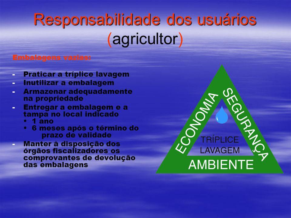 Responsabilidade dos usuários (agricultor)