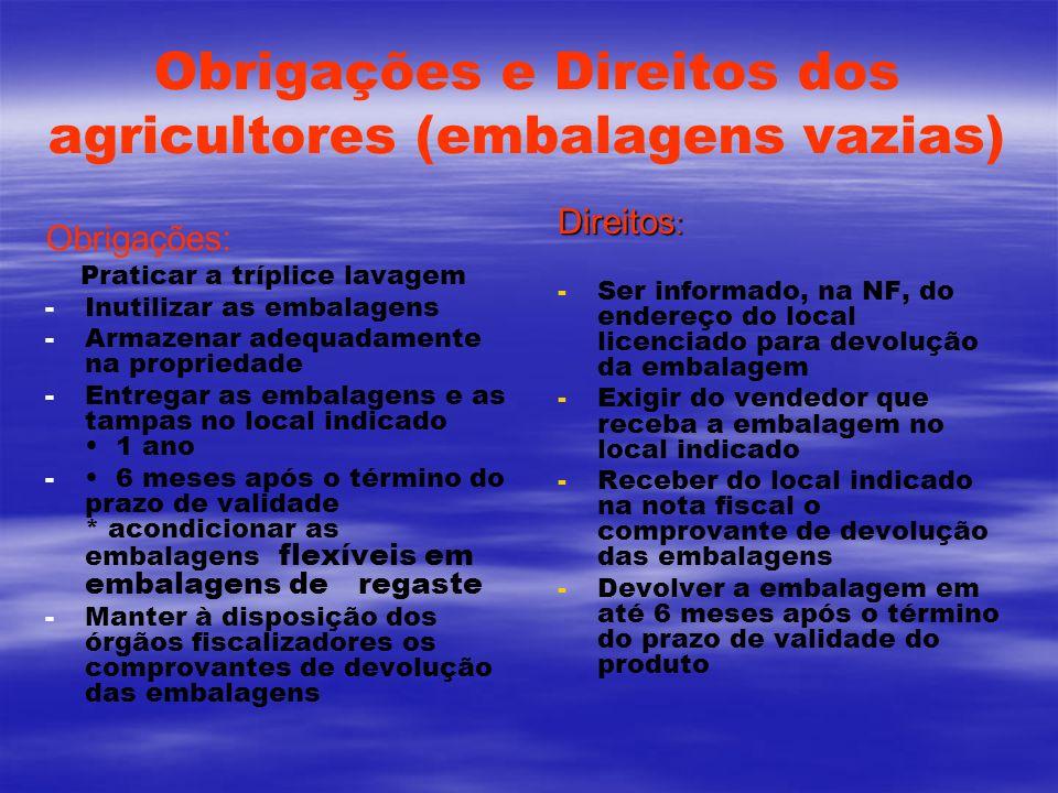 Obrigações e Direitos dos agricultores (embalagens vazias)