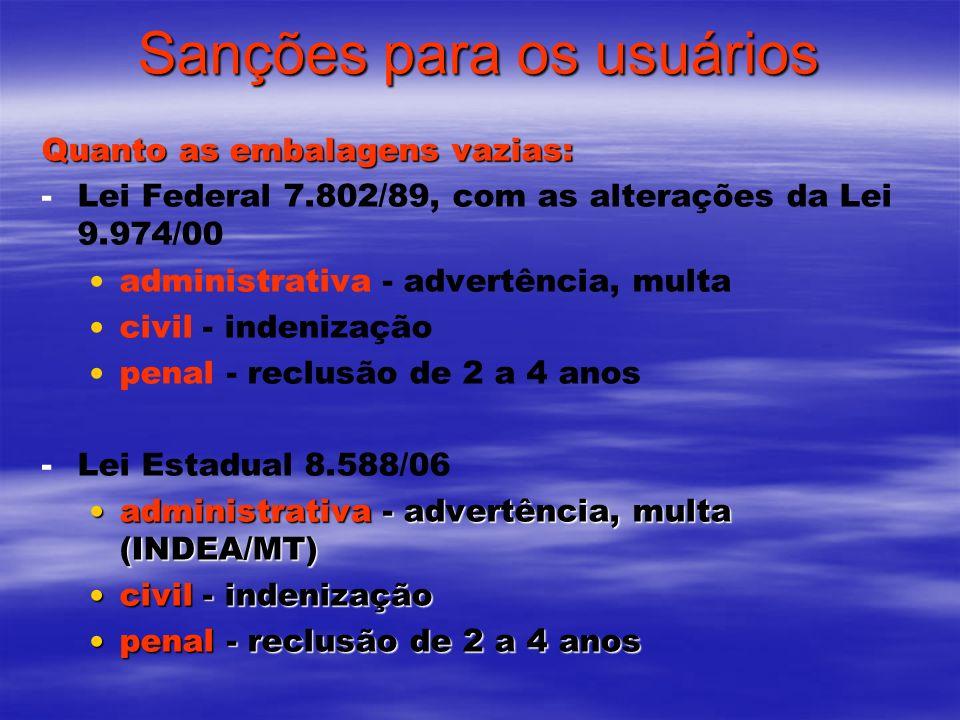 Sanções para os usuários