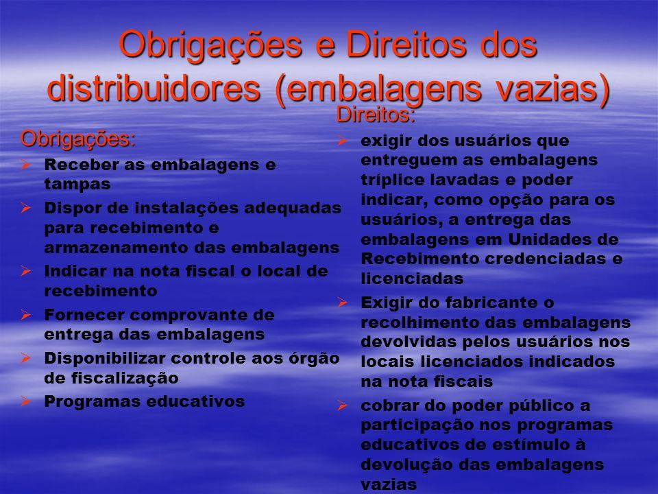 Obrigações e Direitos dos distribuidores (embalagens vazias)