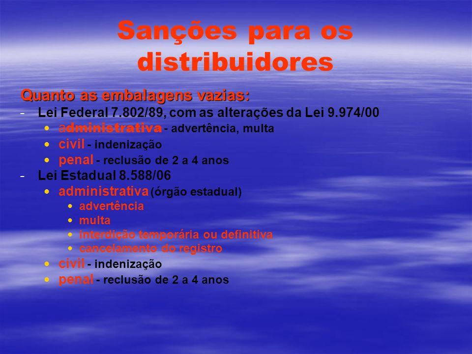 Sanções para os distribuidores