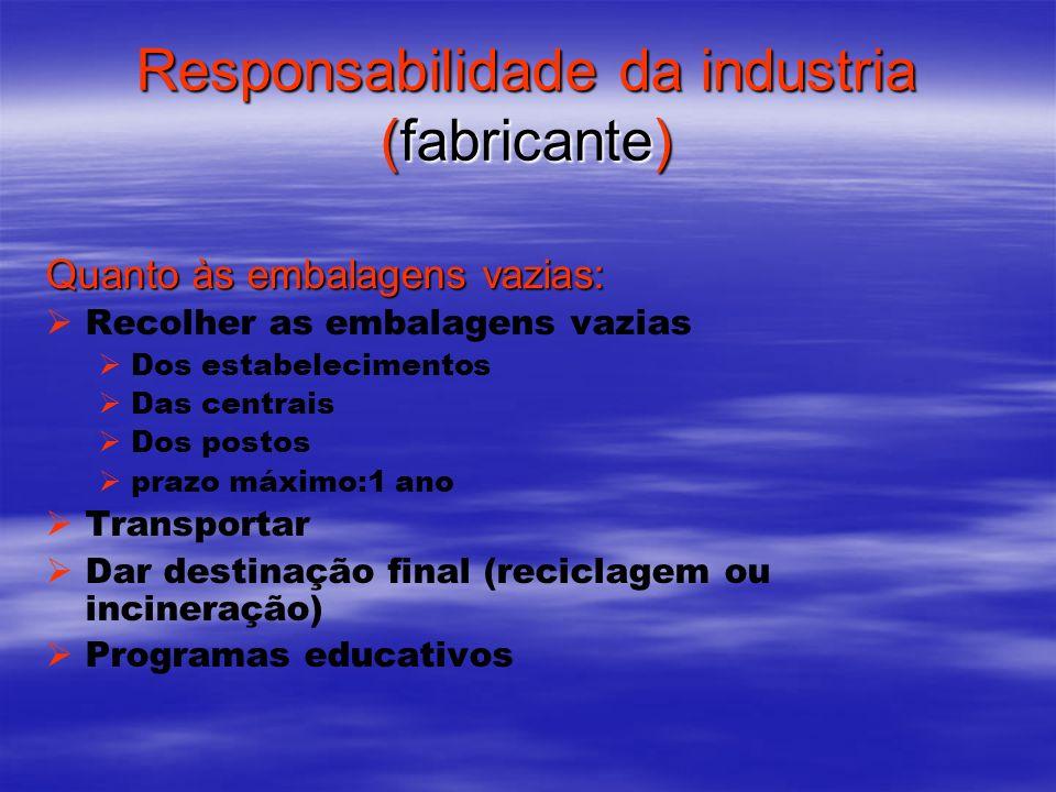 Responsabilidade da industria (fabricante)