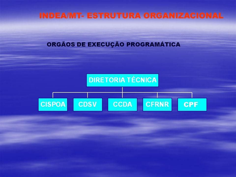 ORGÃOS DE EXECUÇÃO PROGRAMÁTICA