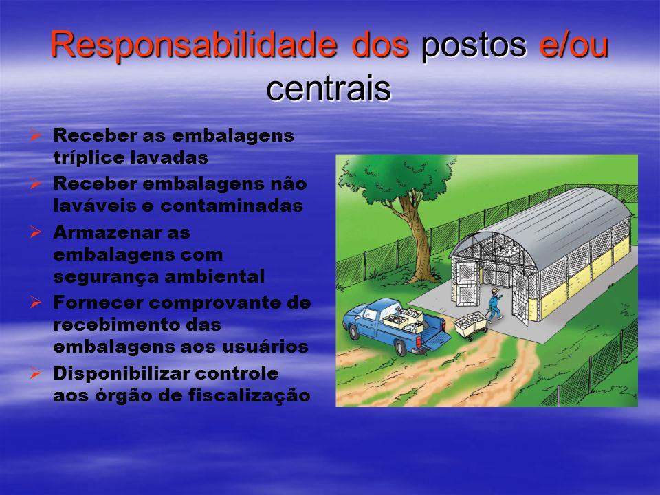 Responsabilidade dos postos e/ou centrais