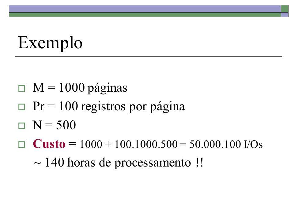 Exemplo M = 1000 páginas Pr = 100 registros por página N = 500