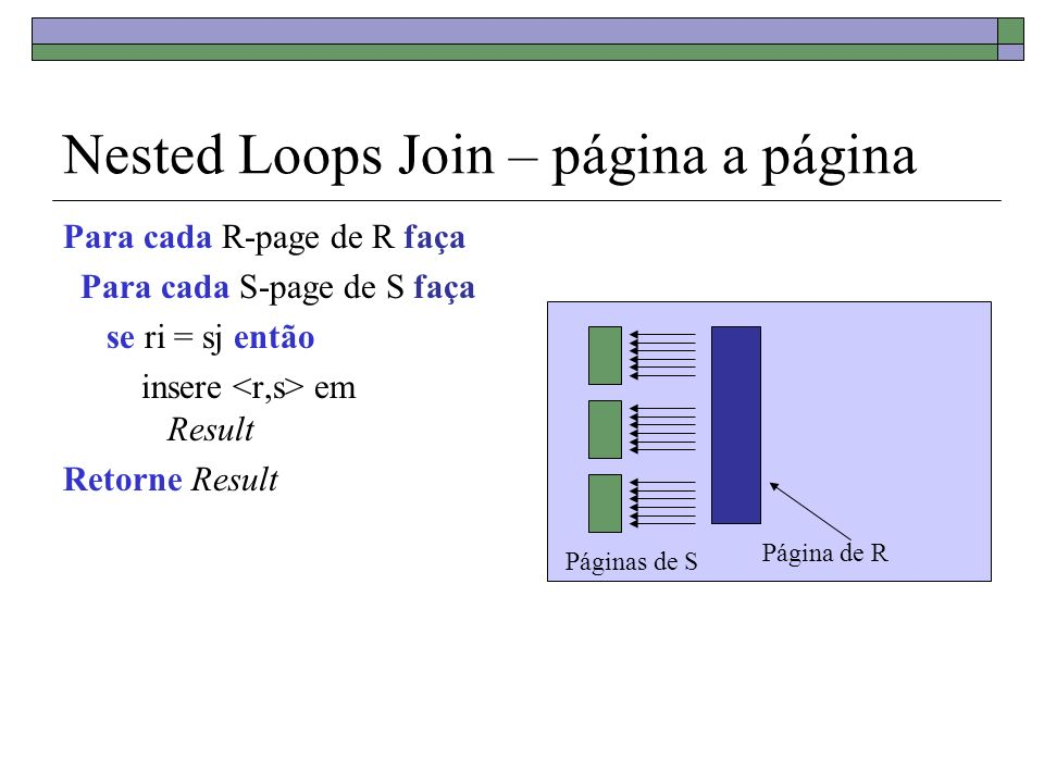 Nested Loops Join – página a página
