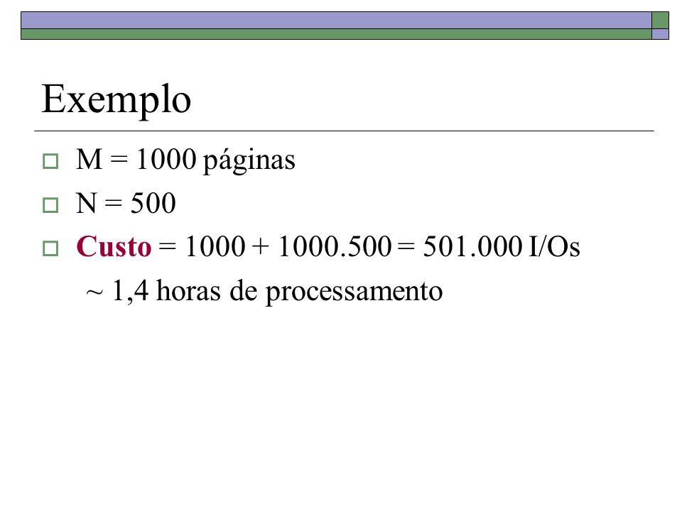 Exemplo M = 1000 páginas. N = 500. Custo = 1000 + 1000.500 = 501.000 I/Os.