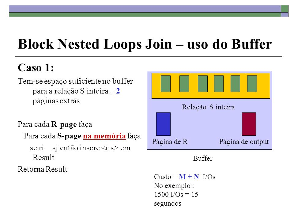 Block Nested Loops Join – uso do Buffer