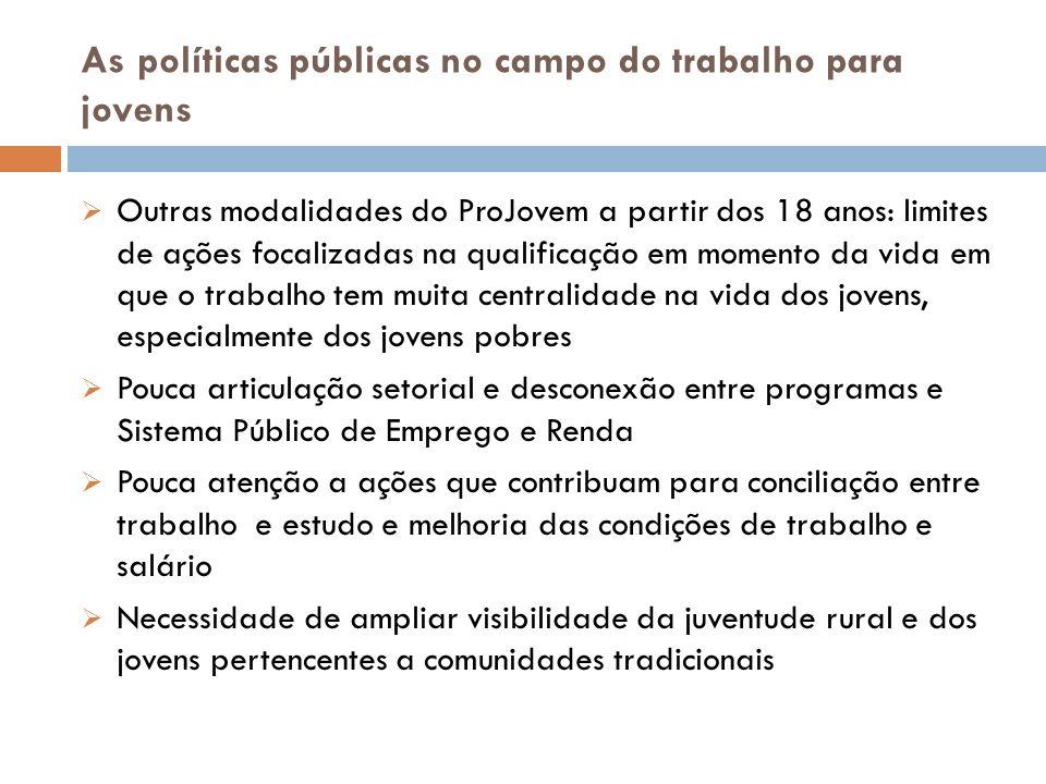 As políticas públicas no campo do trabalho para jovens