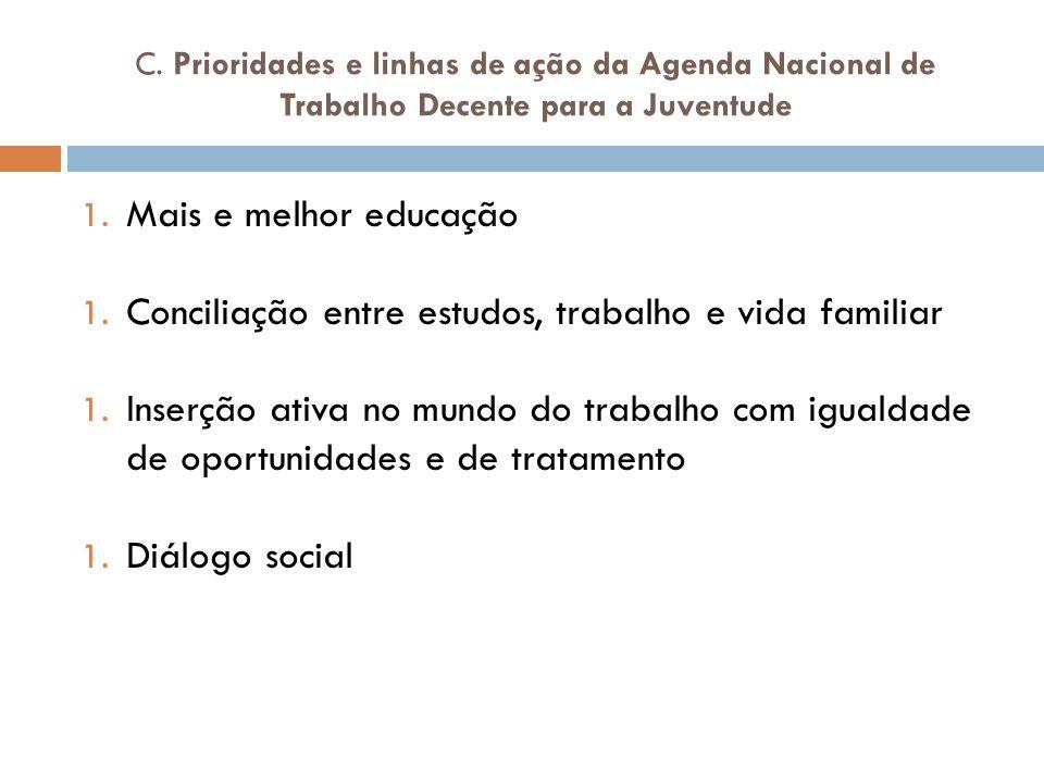 Conciliação entre estudos, trabalho e vida familiar