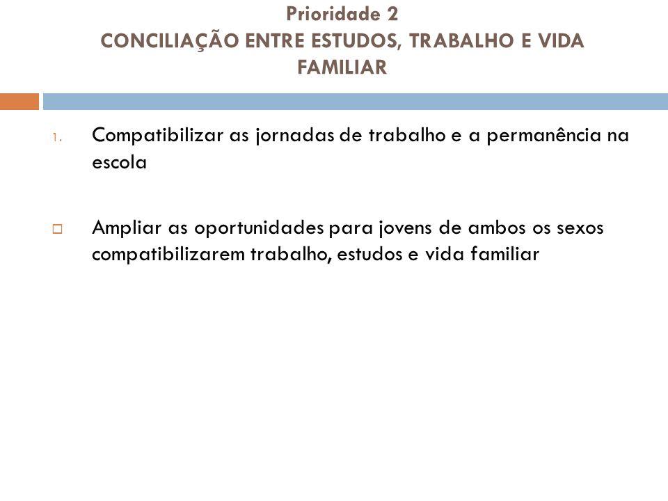 Prioridade 2 CONCILIAÇÃO ENTRE ESTUDOS, TRABALHO E VIDA FAMILIAR