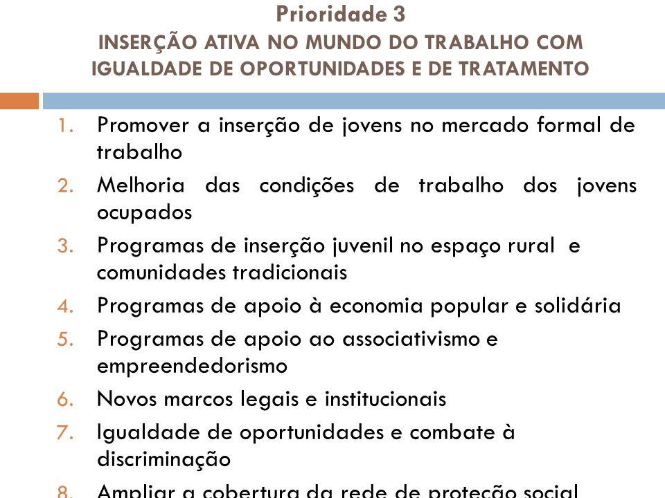 Prioridade 3 INSERÇÃO ATIVA NO MUNDO DO TRABALHO COM IGUALDADE DE OPORTUNIDADES E DE TRATAMENTO