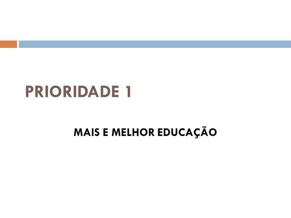PRIORIDADE 1 MAIS E MELHOR EDUCAÇÃO