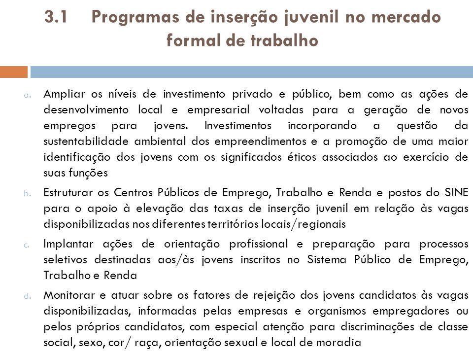 3.1 Programas de inserção juvenil no mercado formal de trabalho