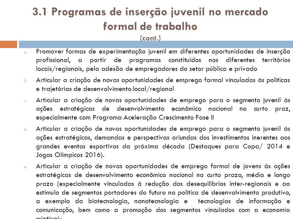 3. 1 Programas de inserção juvenil no mercado formal de trabalho (cont