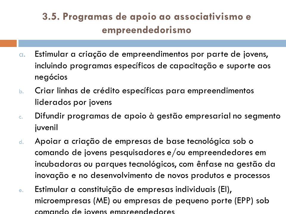 3.5. Programas de apoio ao associativismo e empreendedorismo