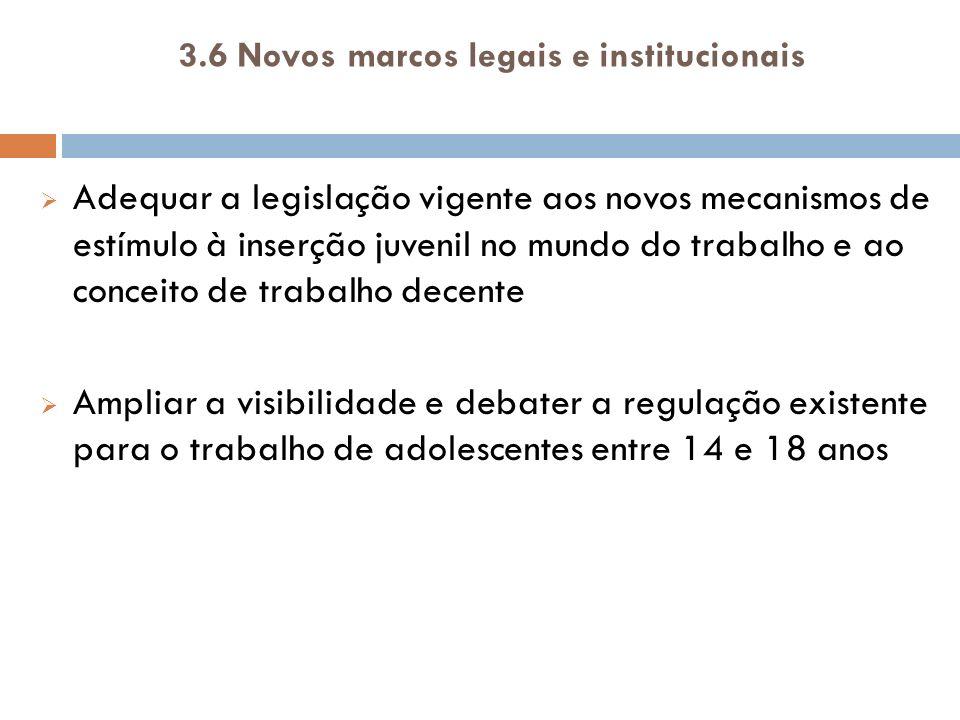 3.6 Novos marcos legais e institucionais