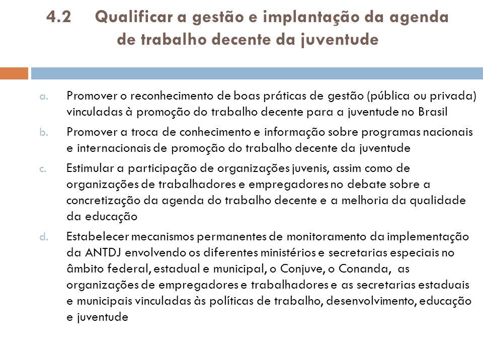 4.2 Qualificar a gestão e implantação da agenda de trabalho decente da juventude
