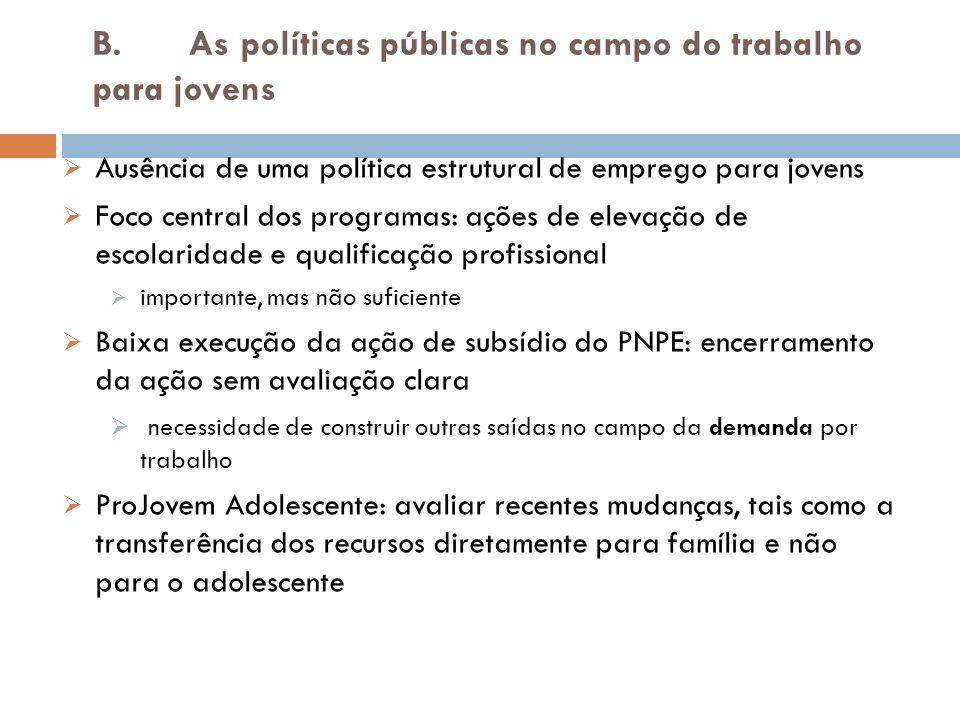 B. As políticas públicas no campo do trabalho para jovens