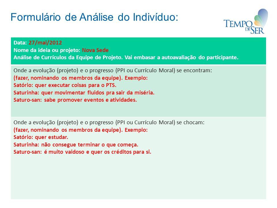 Formulário de Análise do Indivíduo: