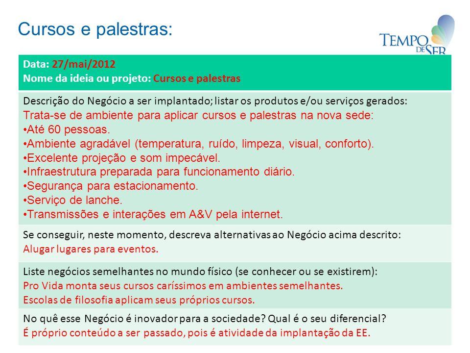 Cursos e palestras: Data: 27/mai/2012
