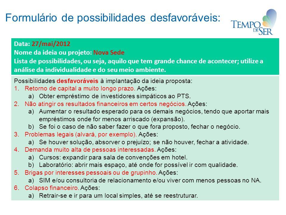 Formulário de possibilidades desfavoráveis: