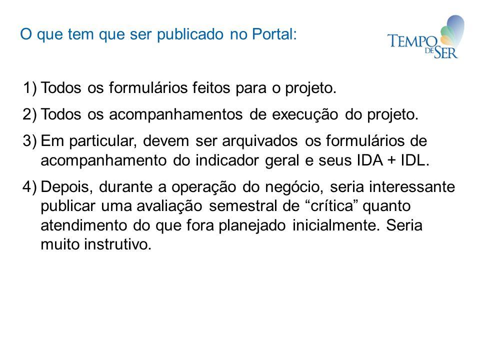 O que tem que ser publicado no Portal:
