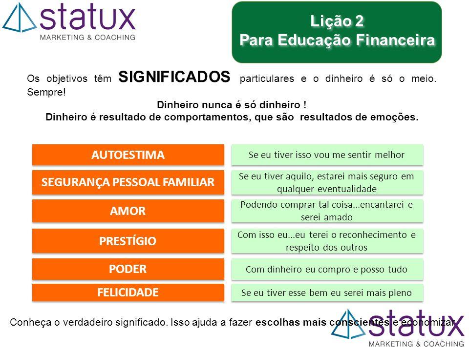 Lição 2 Para Educação Financeira