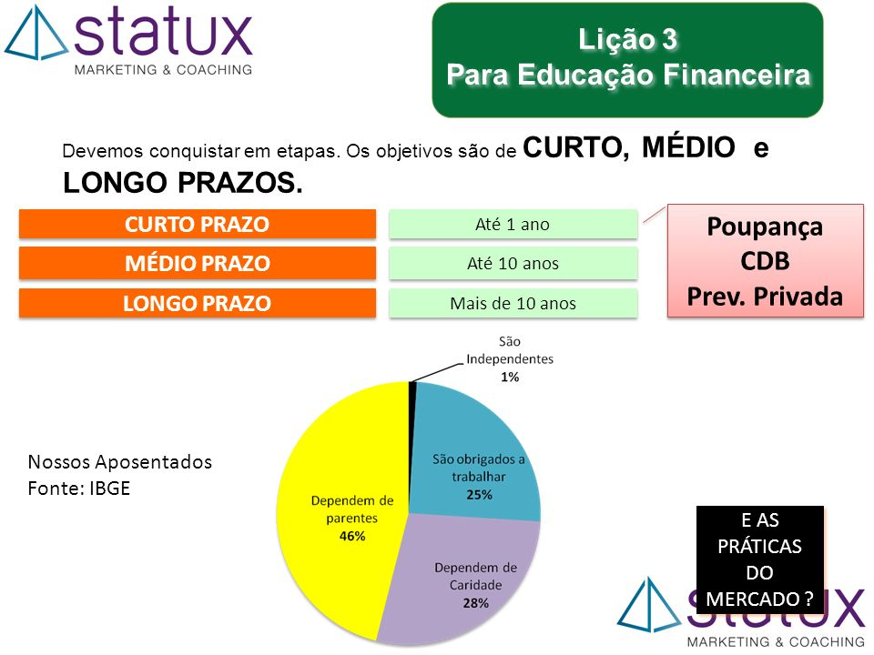 Para Educação Financeira