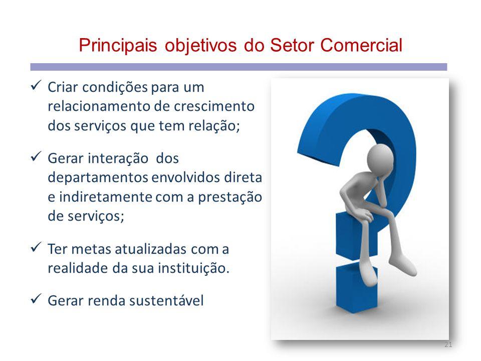 Principais objetivos do Setor Comercial