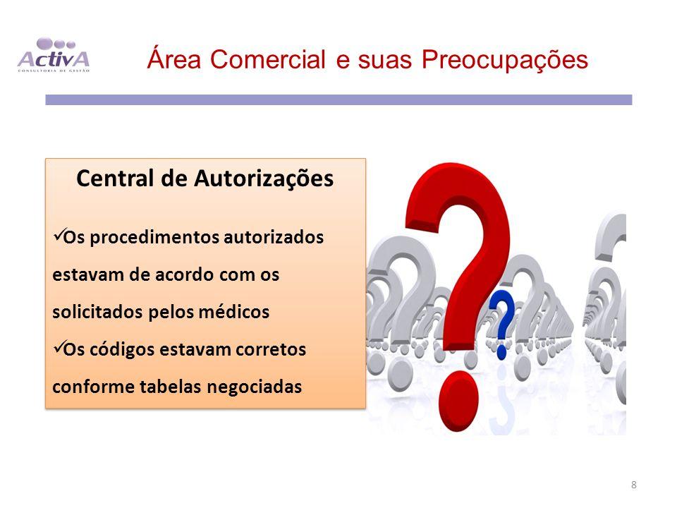 Área Comercial e suas Preocupações