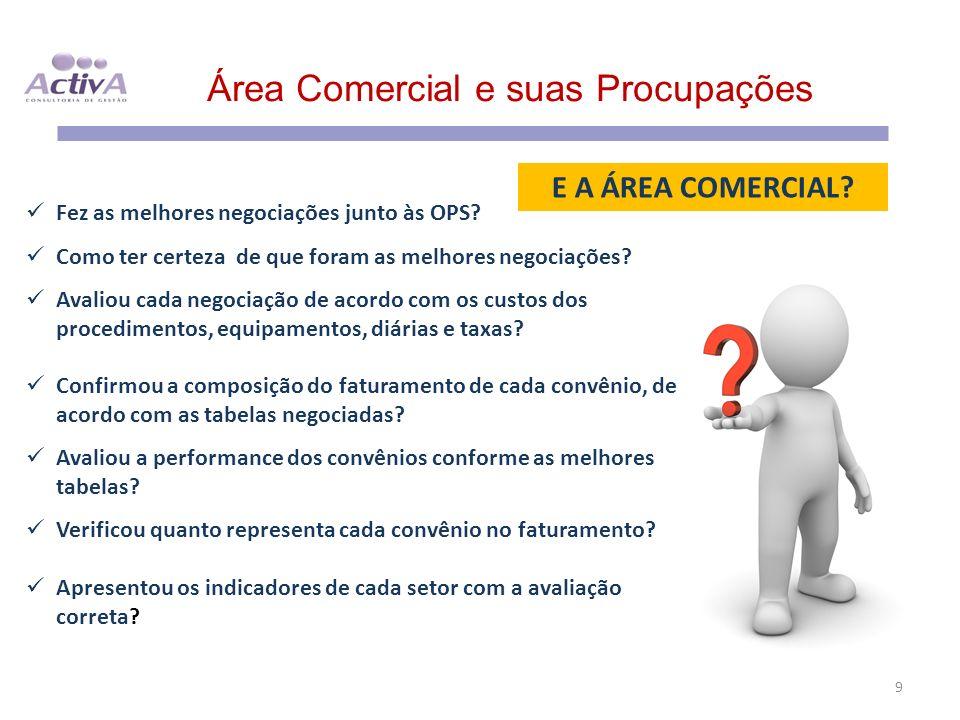 Área Comercial e suas Procupações