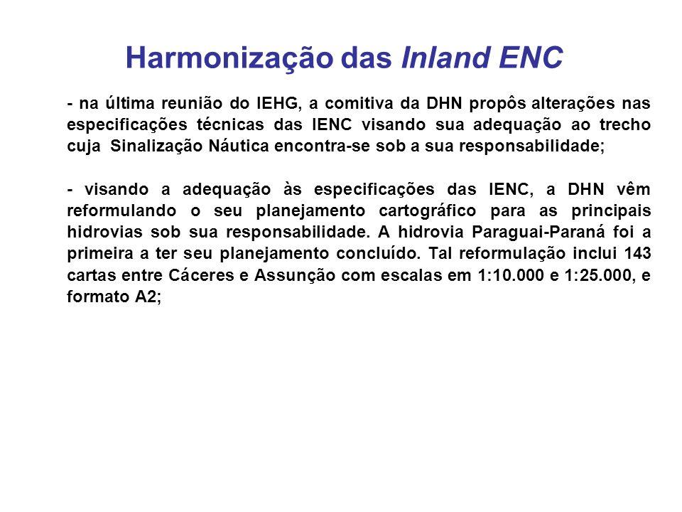 Harmonização das Inland ENC