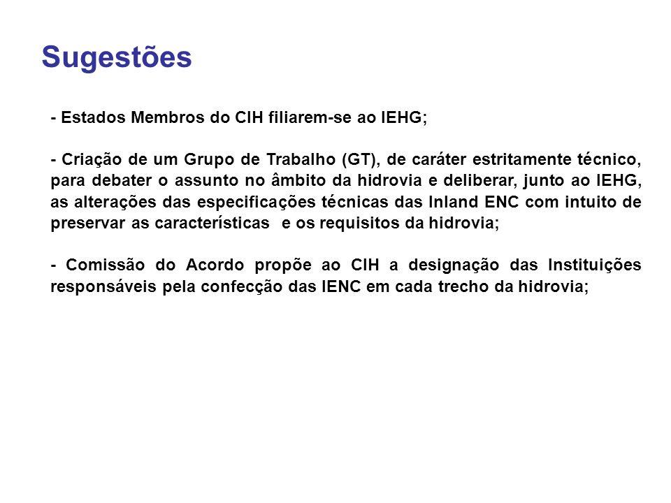Sugestões - Estados Membros do CIH filiarem-se ao IEHG;