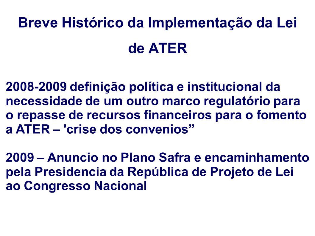 Breve Histórico da Implementação da Lei de ATER