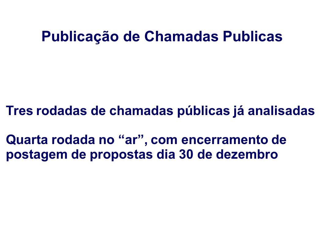 Publicação de Chamadas Publicas