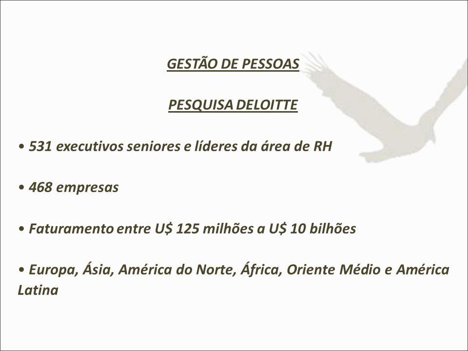 GESTÃO DE PESSOAS PESQUISA DELOITTE. 531 executivos seniores e líderes da área de RH. 468 empresas.