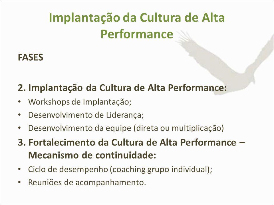 Implantação da Cultura de Alta Performance